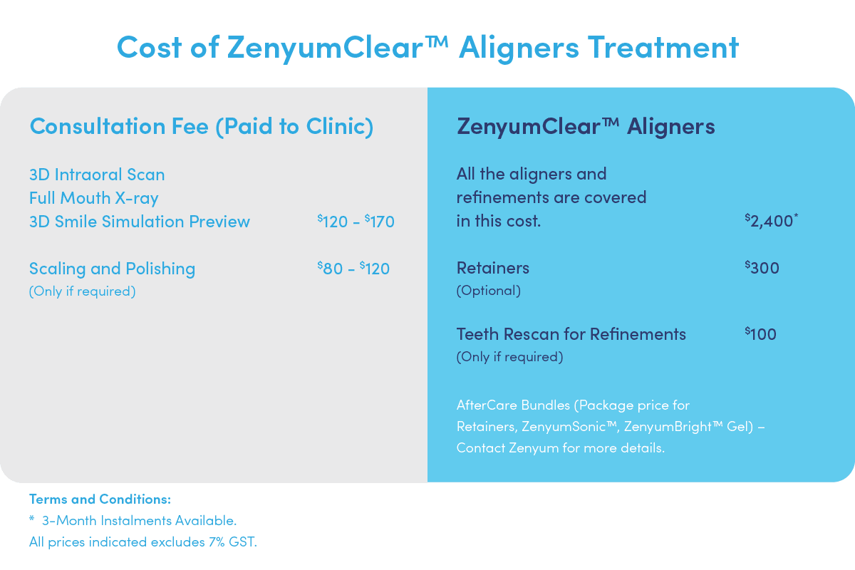 Zenyum pricing table in Singapore